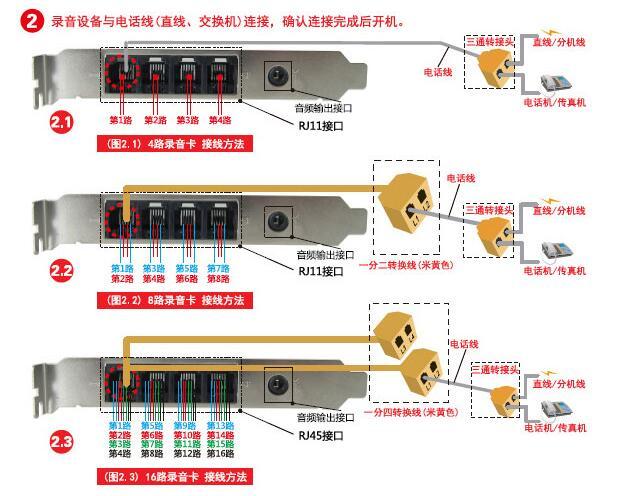 义乌聚商网络公司电话录音卡安装